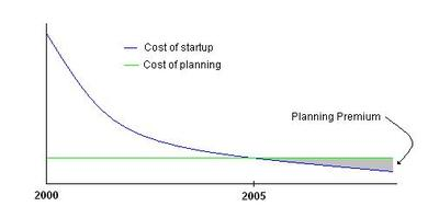 Planning_premium_5